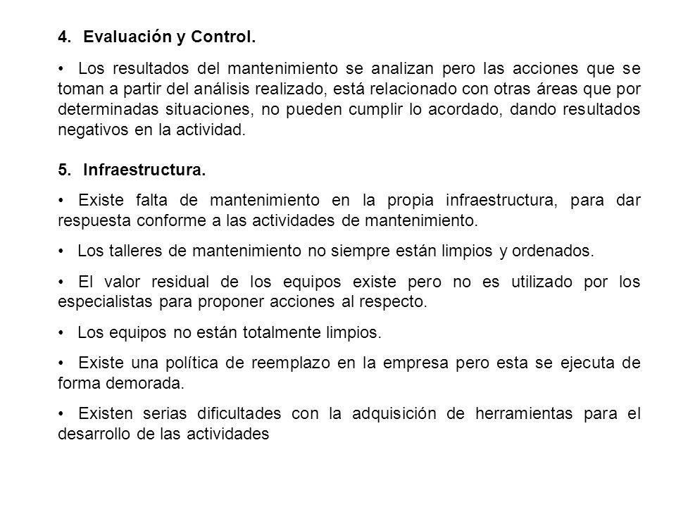 Evaluación y Control.