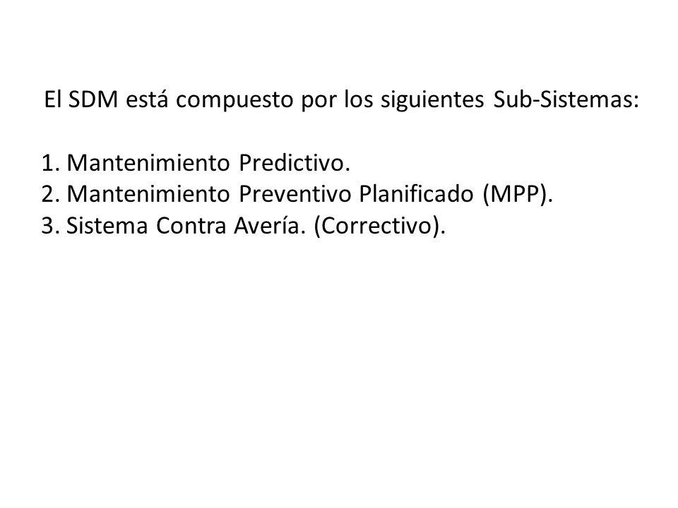 El SDM está compuesto por los siguientes Sub-Sistemas: