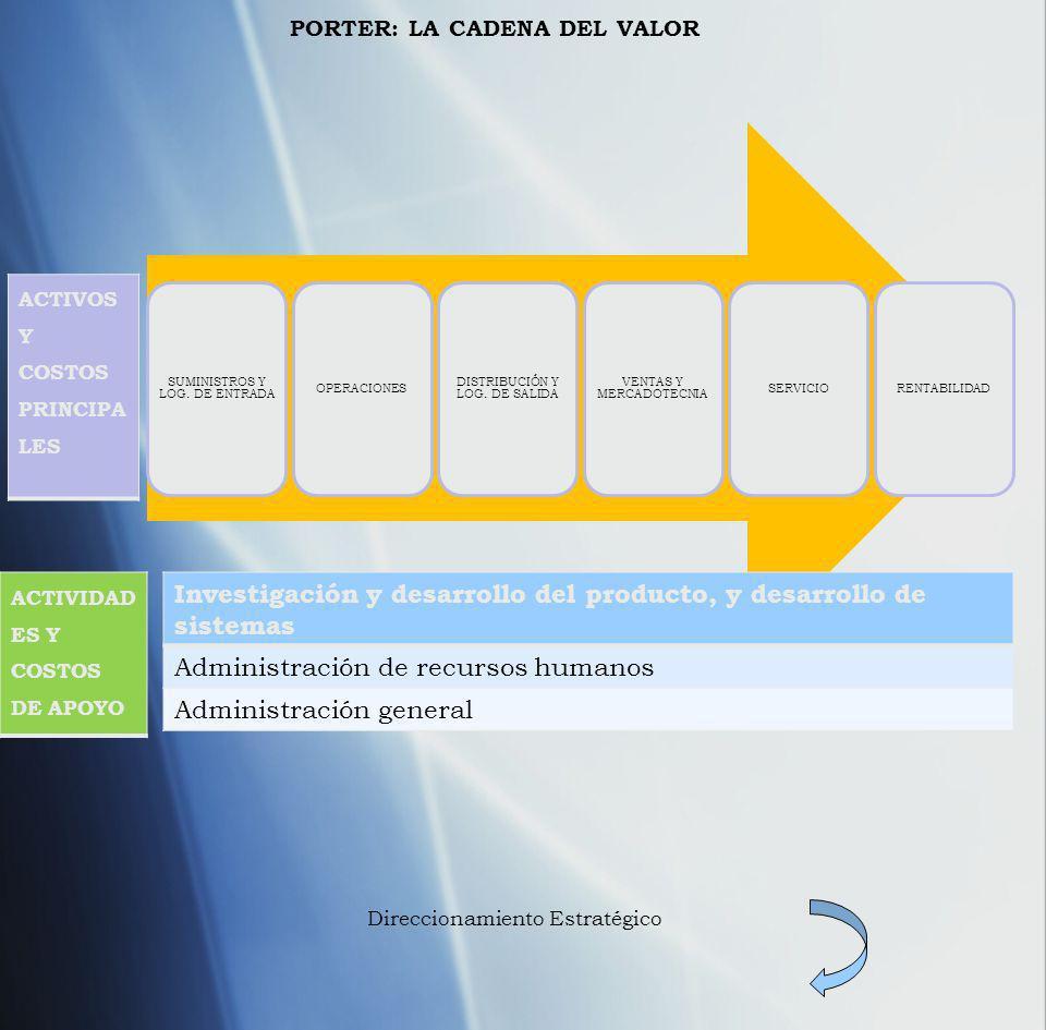 Investigación y desarrollo del producto, y desarrollo de sistemas