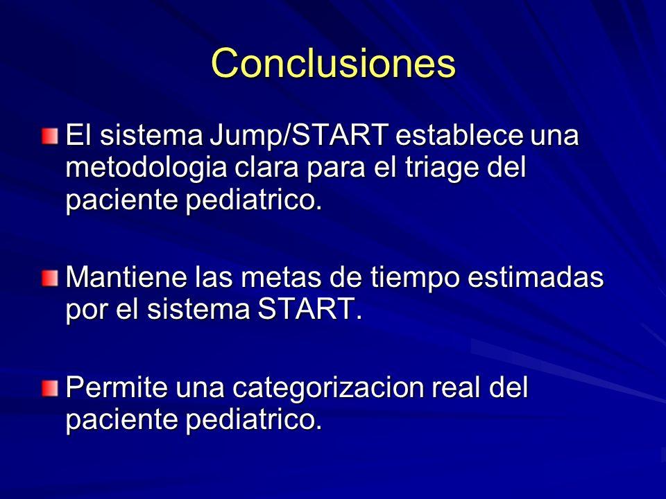 Conclusiones El sistema Jump/START establece una metodologia clara para el triage del paciente pediatrico.
