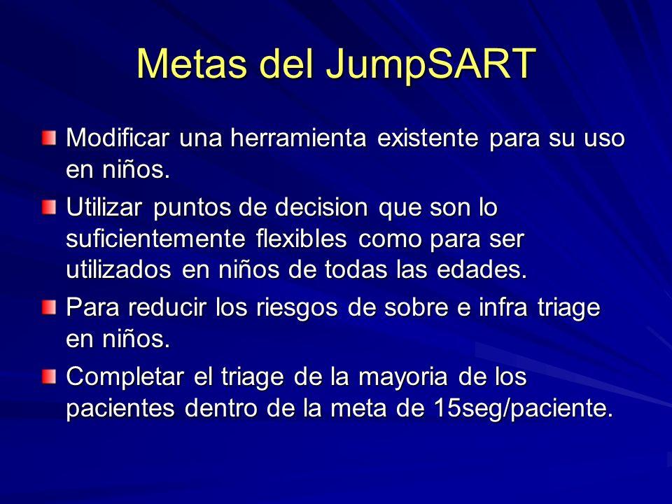 Metas del JumpSARTModificar una herramienta existente para su uso en niños.