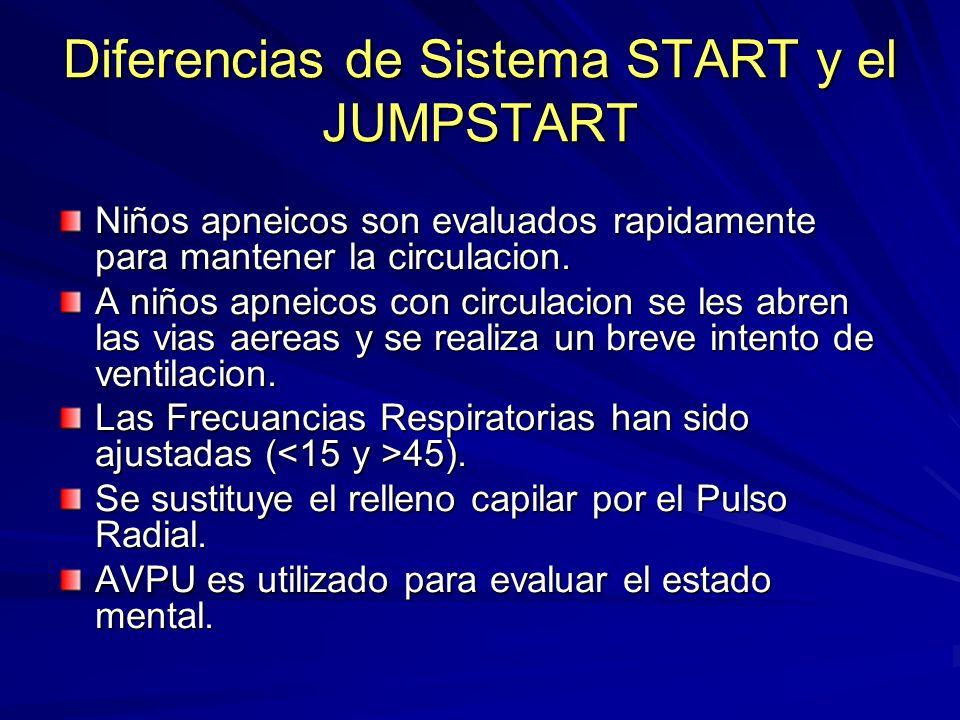 Diferencias de Sistema START y el JUMPSTART