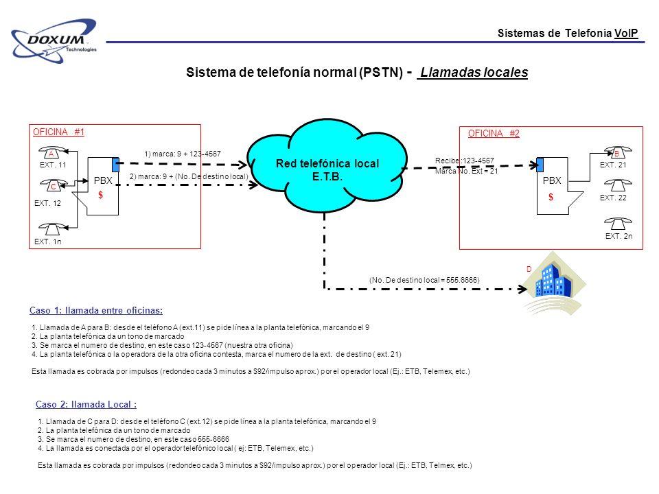 Sistema de telefonía normal (PSTN) - Llamadas locales