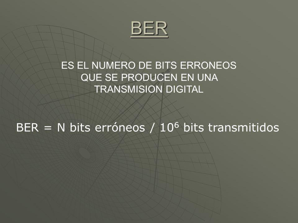 BER BER = N bits erróneos / 106 bits transmitidos