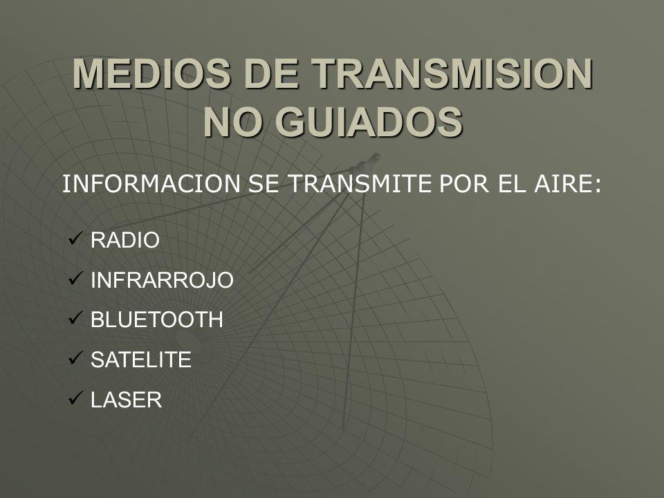 MEDIOS DE TRANSMISION NO GUIADOS