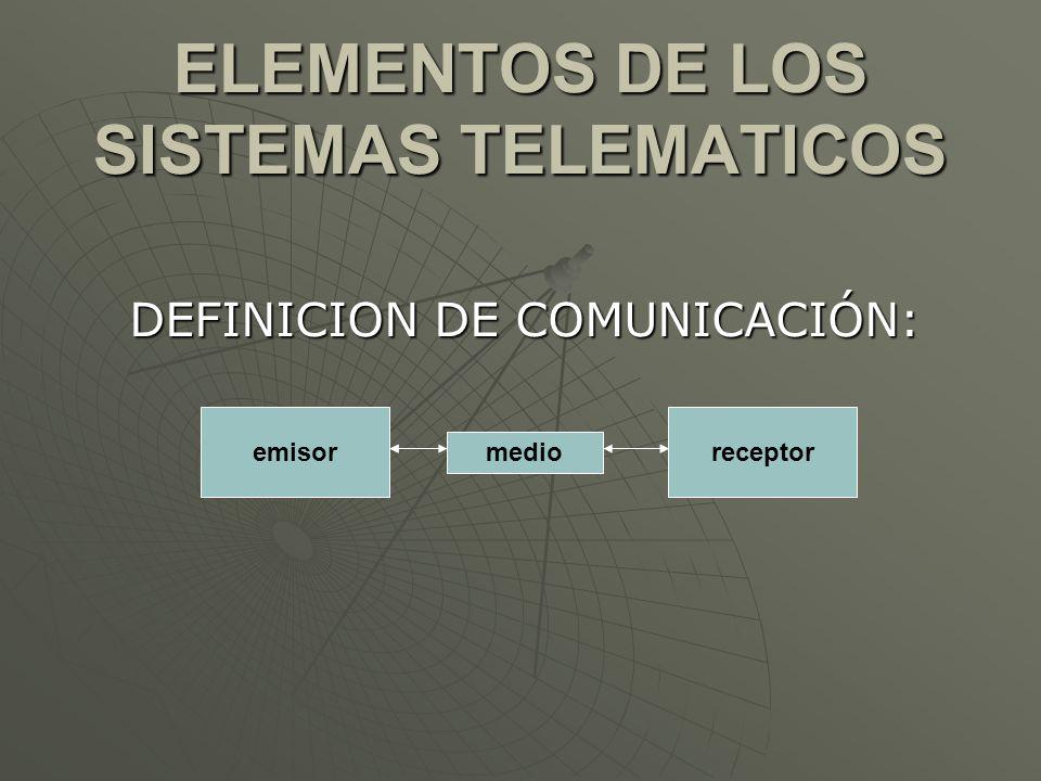 ELEMENTOS DE LOS SISTEMAS TELEMATICOS