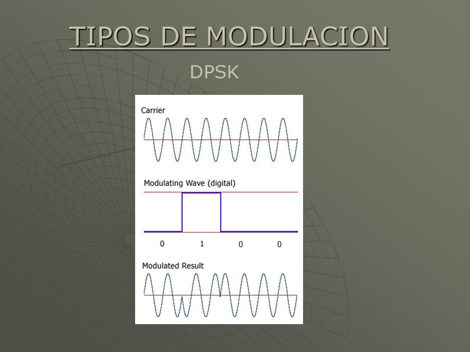 TIPOS DE MODULACION DPSK