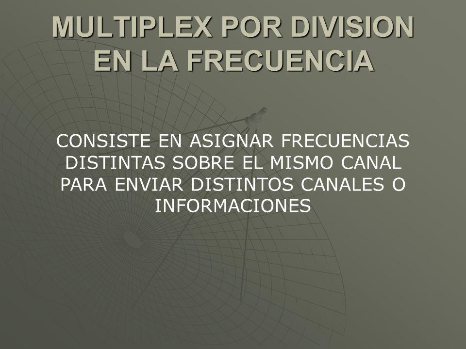 MULTIPLEX POR DIVISION EN LA FRECUENCIA