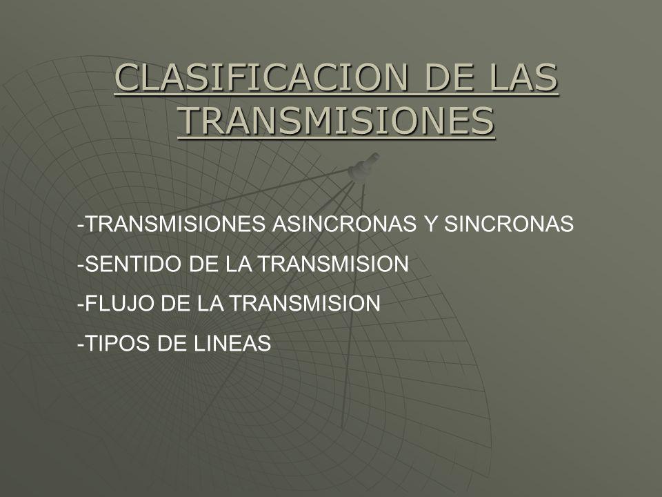 CLASIFICACION DE LAS TRANSMISIONES