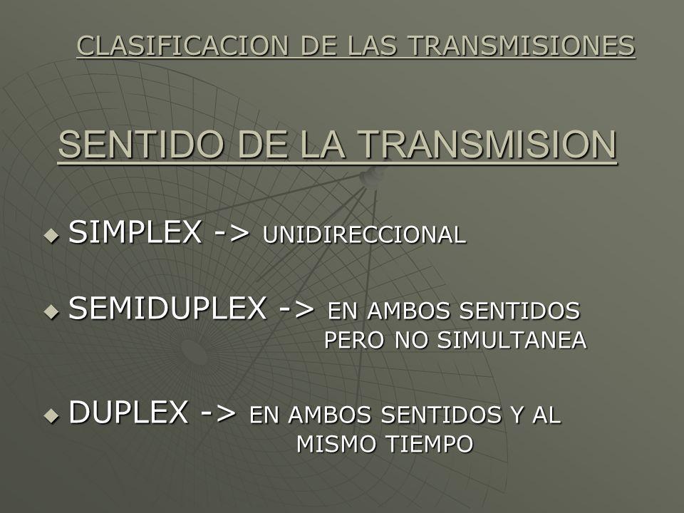 SENTIDO DE LA TRANSMISION