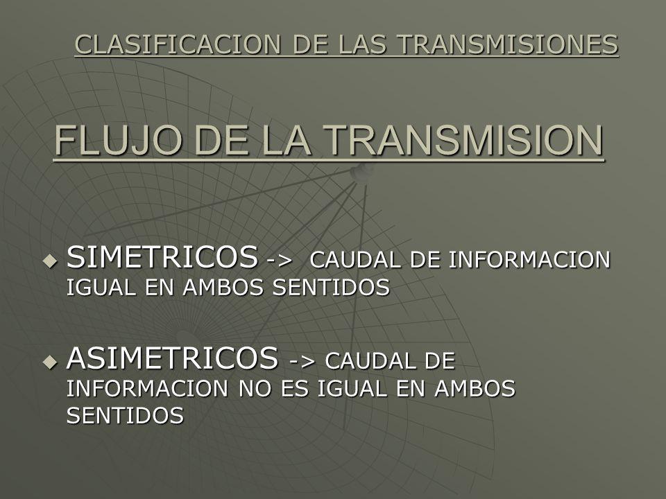 FLUJO DE LA TRANSMISION