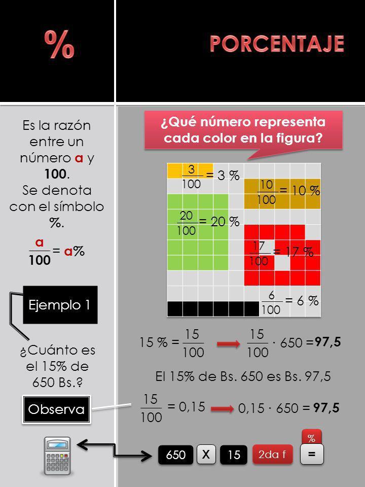 ¿Qué número representa cada color en la figura
