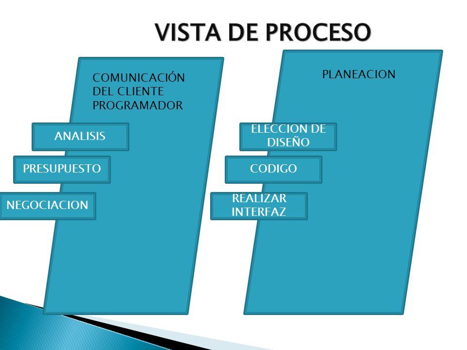 VISTA DE PROCESO PLANEACION COMUNICACIÓN DEL CLIENTE PROGRAMADOR