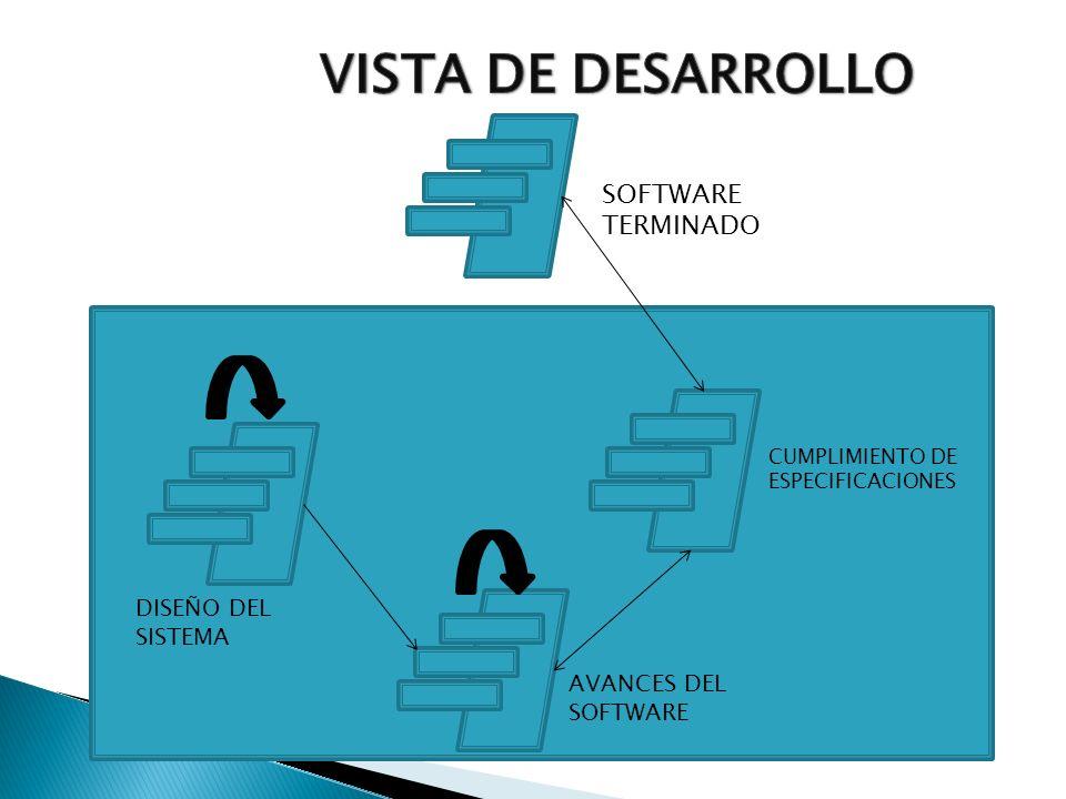 VISTA DE DESARROLLO SOFTWARE TERMINADO DISEÑO DEL SISTEMA