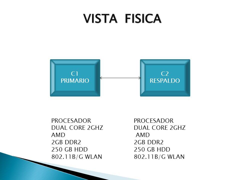 VISTA FISICA C1 PRIMARIO C2 RESPALDO PROCESADOR DUAL CORE 2GHZ AMD