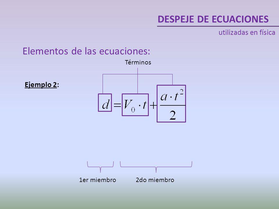 Elementos de las ecuaciones: