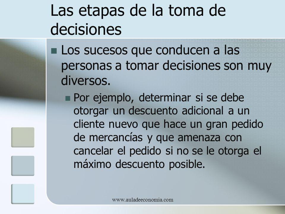 Las etapas de la toma de decisiones
