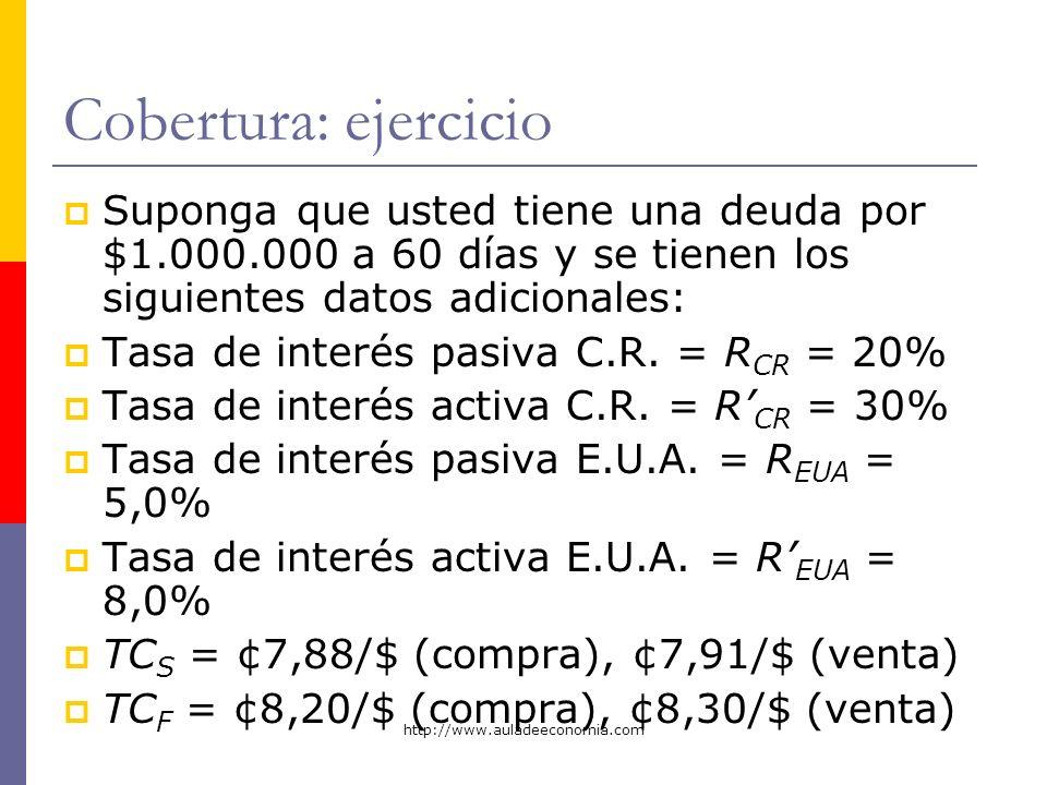 Cobertura: ejercicioSuponga que usted tiene una deuda por $1.000.000 a 60 días y se tienen los siguientes datos adicionales: