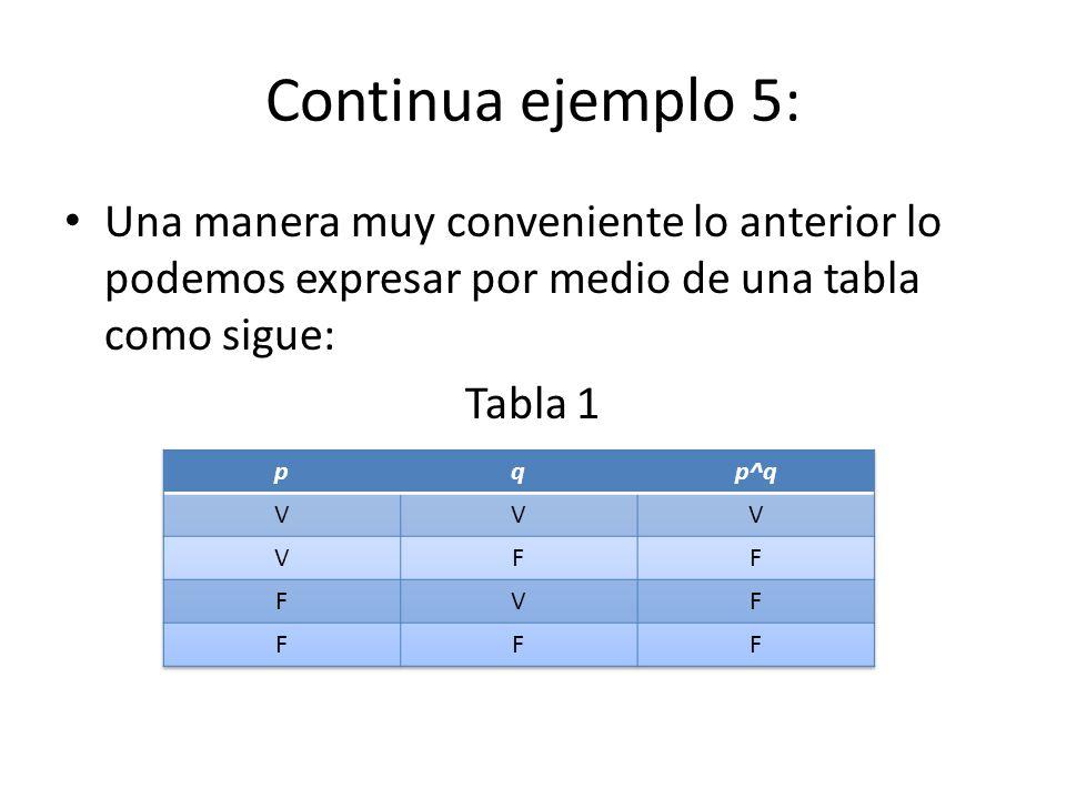 Continua ejemplo 5: Una manera muy conveniente lo anterior lo podemos expresar por medio de una tabla como sigue: