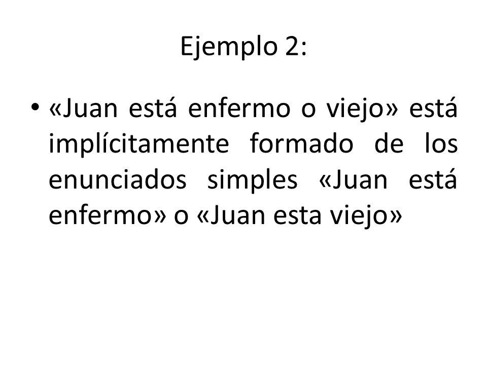 Ejemplo 2: «Juan está enfermo o viejo» está implícitamente formado de los enunciados simples «Juan está enfermo» o «Juan esta viejo»