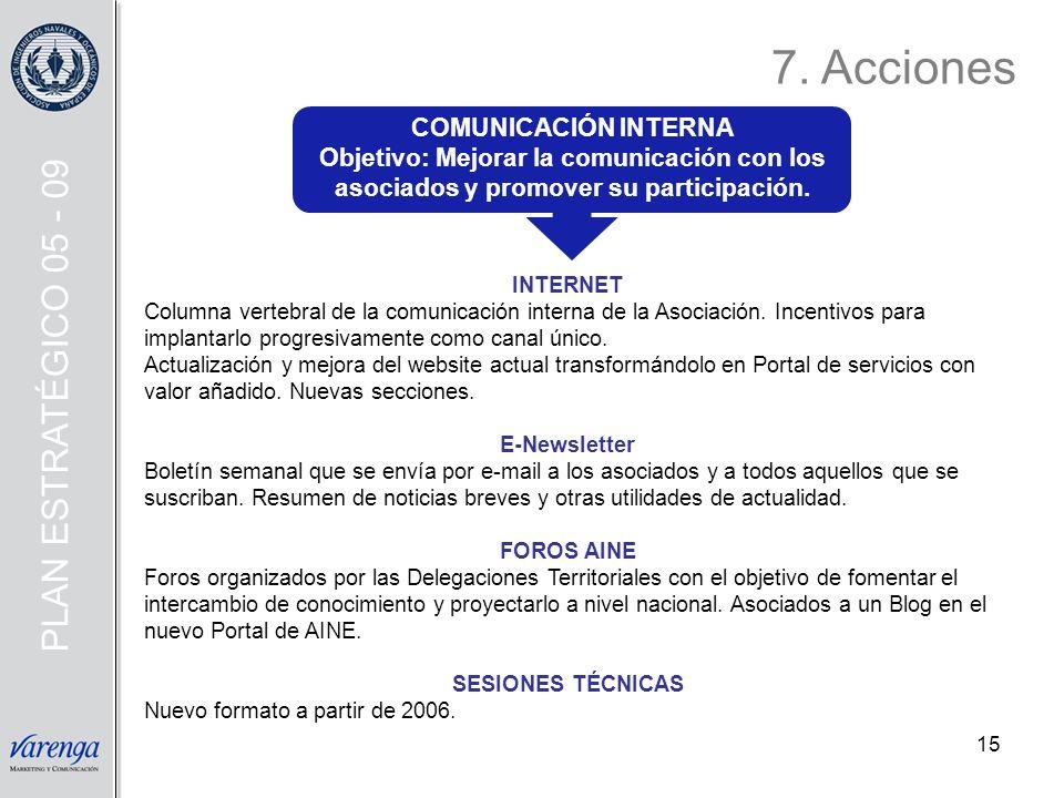 7. Acciones PLAN ESTRATÉGICO 05 - 09 COMUNICACIÓN INTERNA