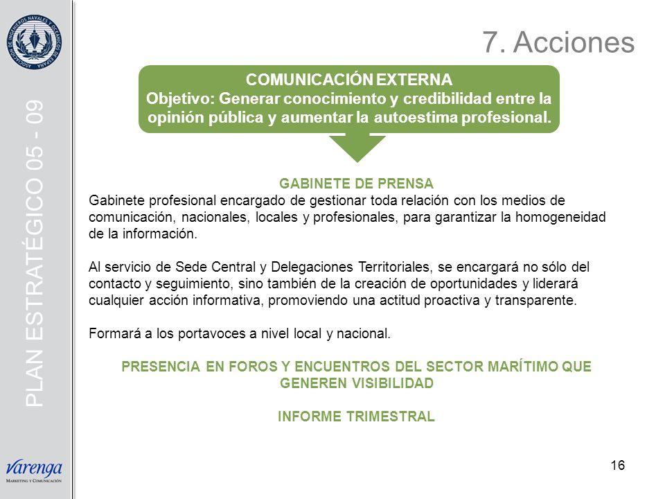 7. Acciones PLAN ESTRATÉGICO 05 - 09 COMUNICACIÓN EXTERNA