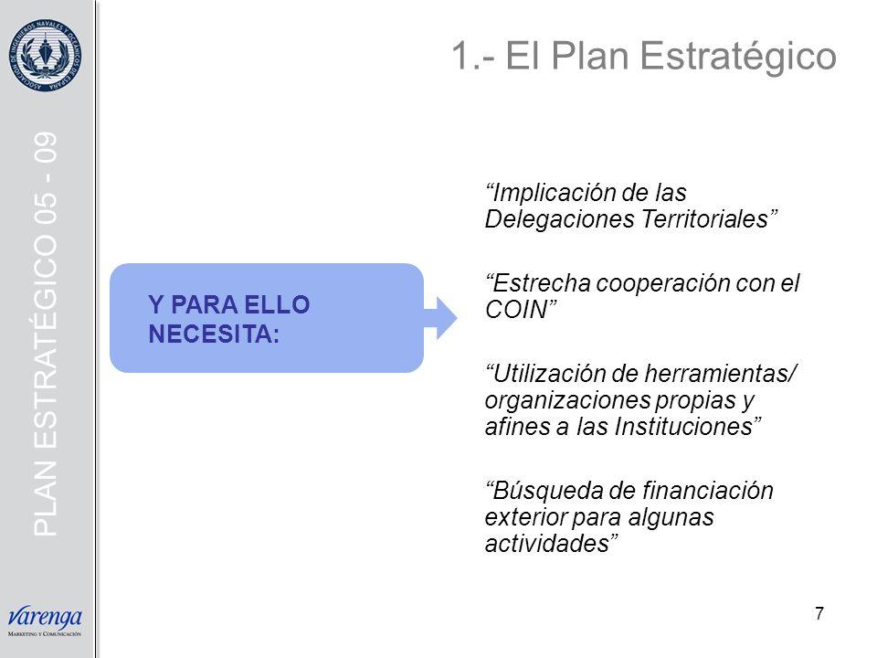 1.- El Plan Estratégico PLAN ESTRATÉGICO 05 - 09