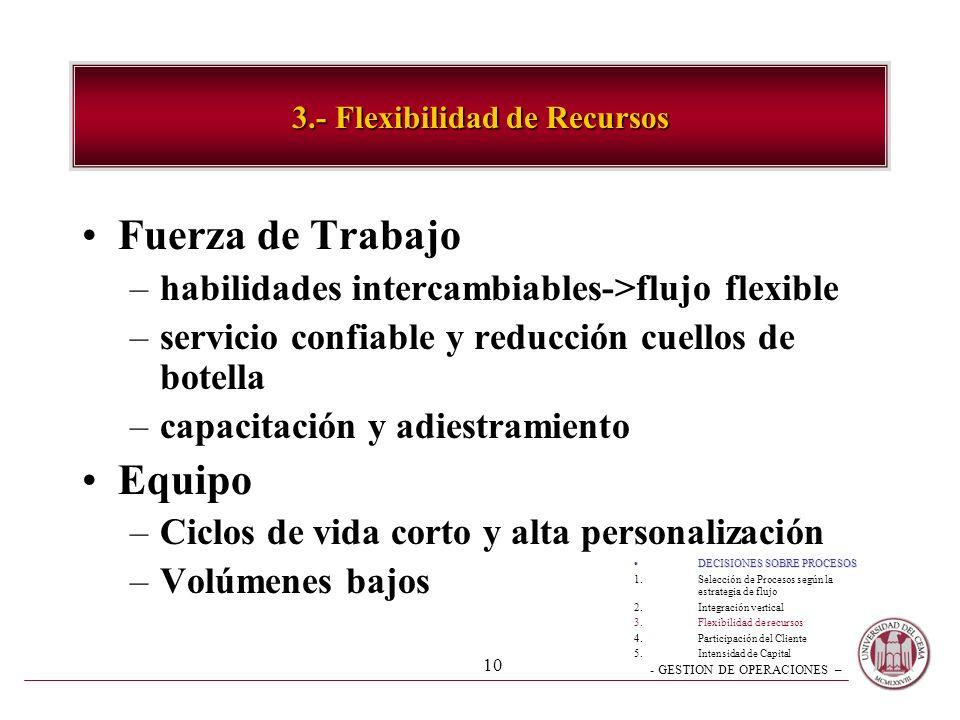 3.- Flexibilidad de Recursos