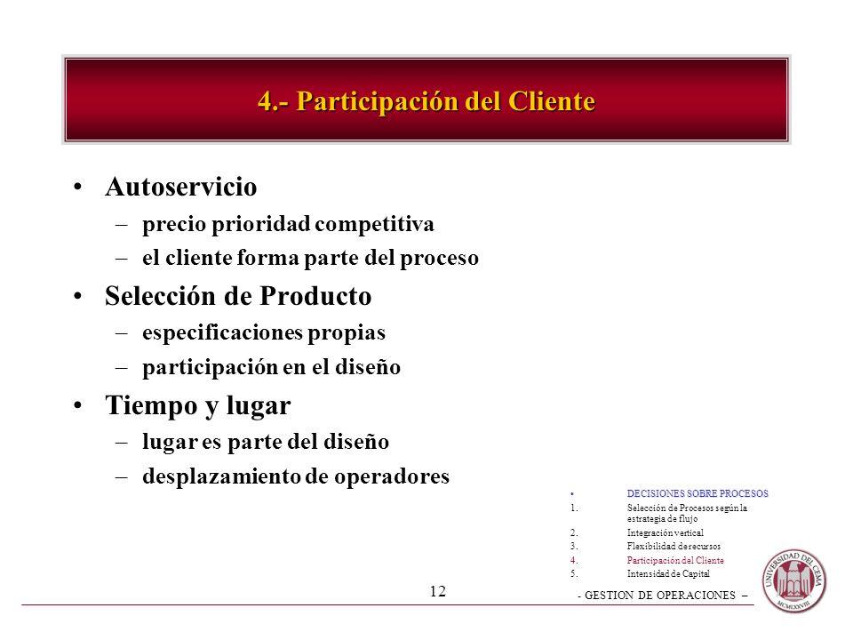 4.- Participación del Cliente