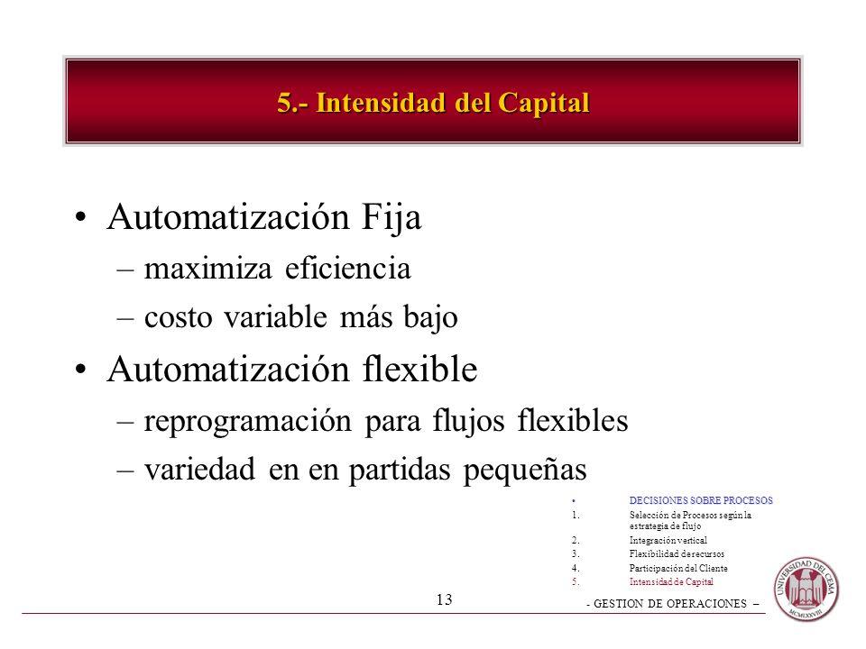 5.- Intensidad del Capital