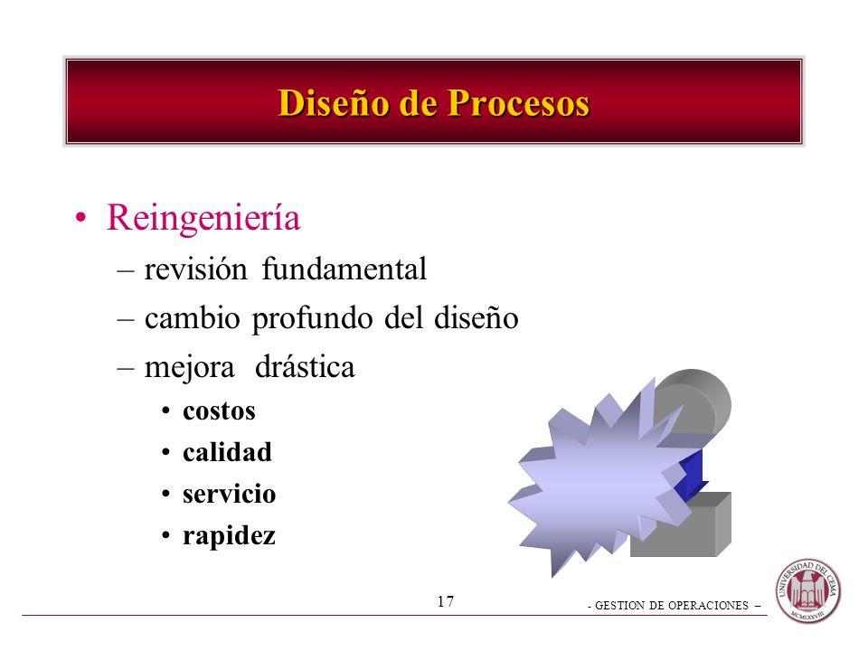 Diseño de Procesos Reingeniería revisión fundamental