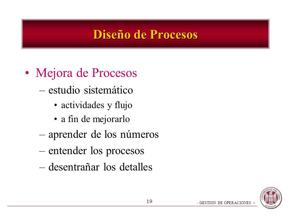 Diseño de Procesos Mejora de Procesos estudio sistemático