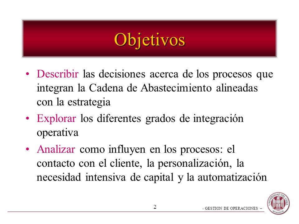 Objetivos Describir las decisiones acerca de los procesos que integran la Cadena de Abastecimiento alineadas con la estrategia.