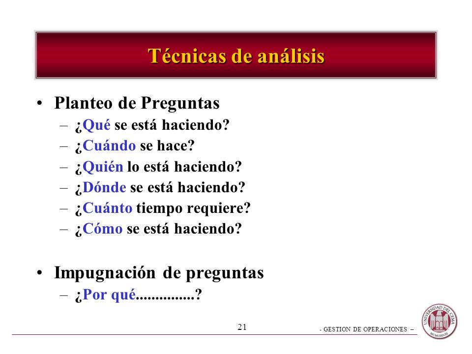 Técnicas de análisis Planteo de Preguntas Impugnación de preguntas