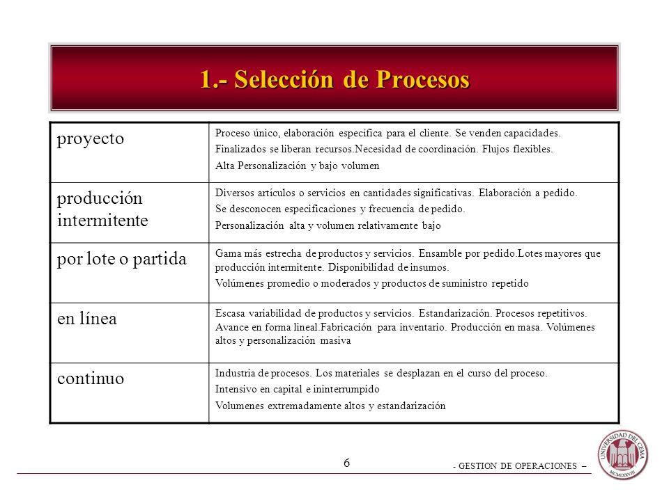 1.- Selección de Procesos
