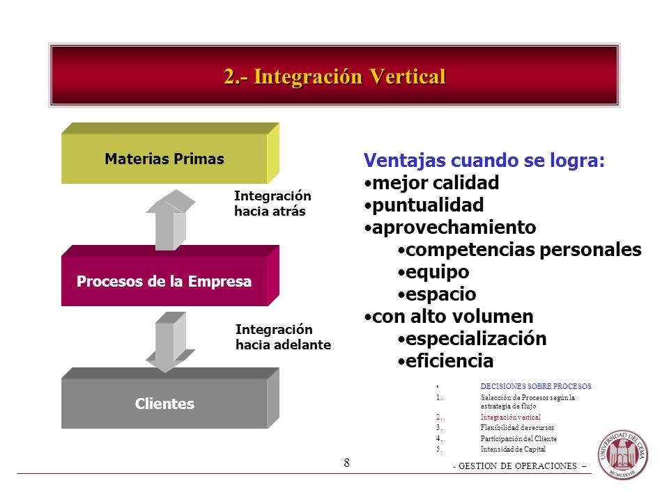 2.- Integración Vertical