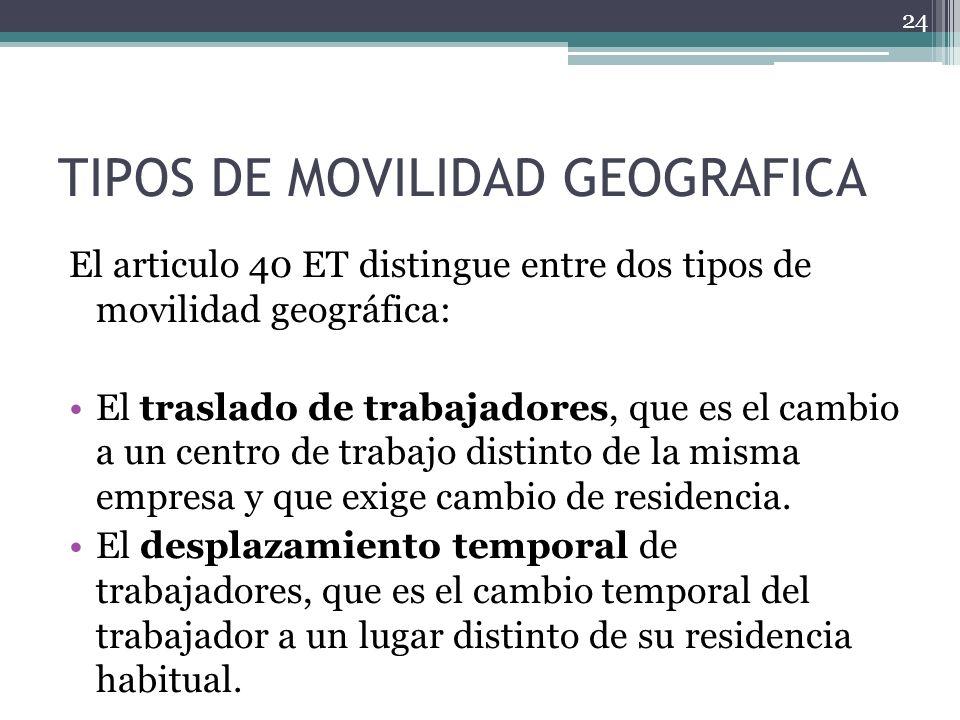 TIPOS DE MOVILIDAD GEOGRAFICA