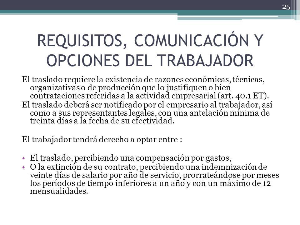 REQUISITOS, COMUNICACIÓN Y OPCIONES DEL TRABAJADOR