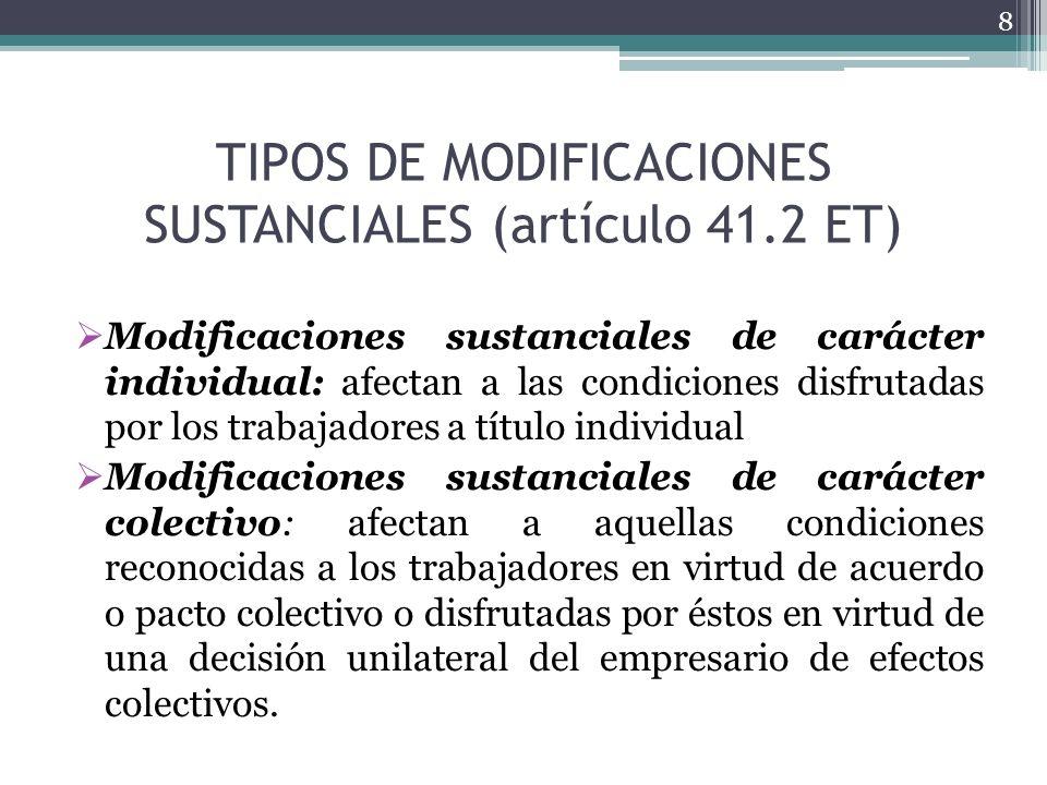 TIPOS DE MODIFICACIONES SUSTANCIALES (artículo 41.2 ET)