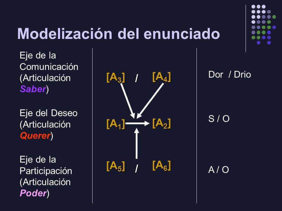 Modelización del enunciado