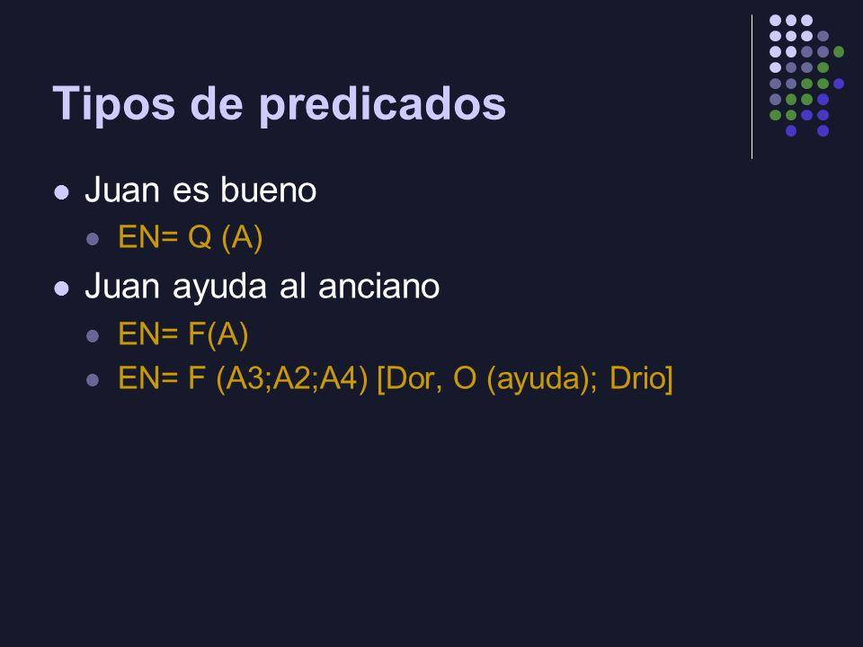 Tipos de predicados Juan es bueno Juan ayuda al anciano EN= Q (A)