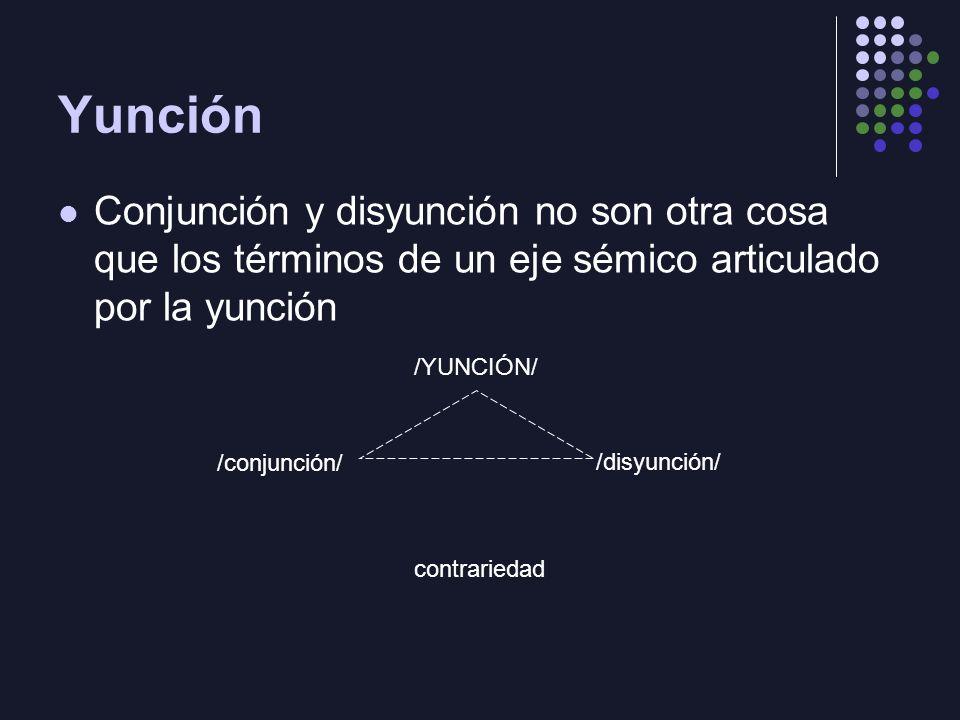 Yunción Conjunción y disyunción no son otra cosa que los términos de un eje sémico articulado por la yunción.