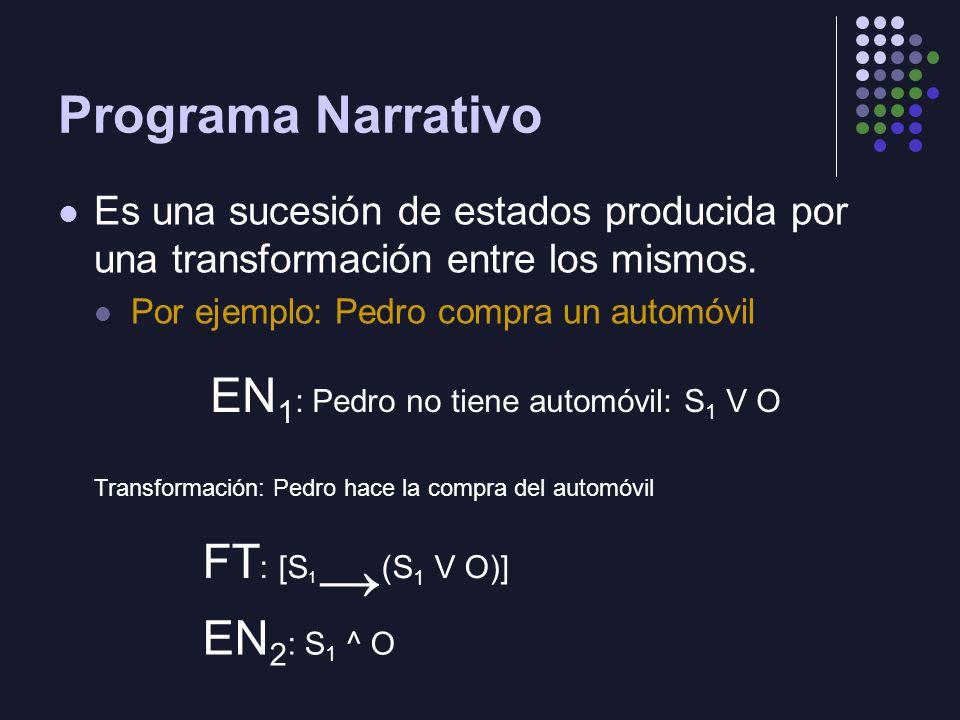 Programa Narrativo EN1: Pedro no tiene automóvil: S1 V O