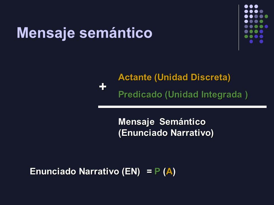 Mensaje semántico + Actante (Unidad Discreta)