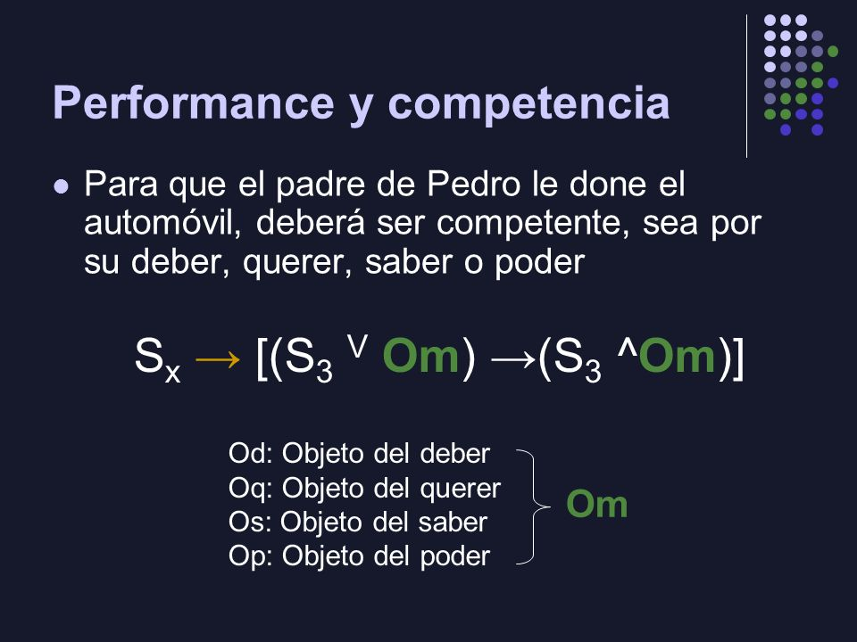 Performance y competencia