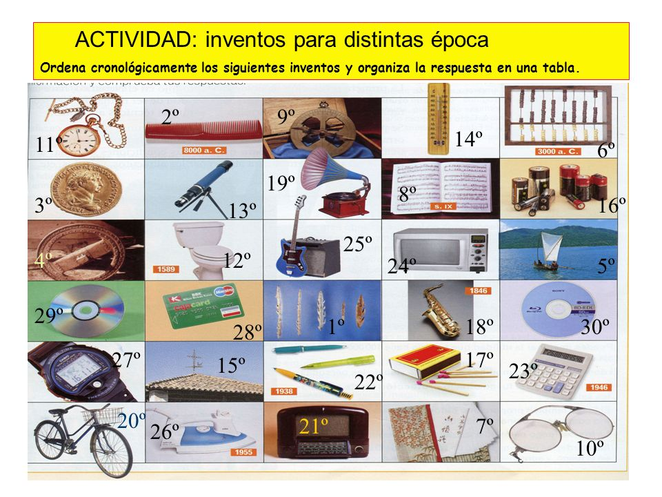 ACTIVIDAD: inventos para distintas época