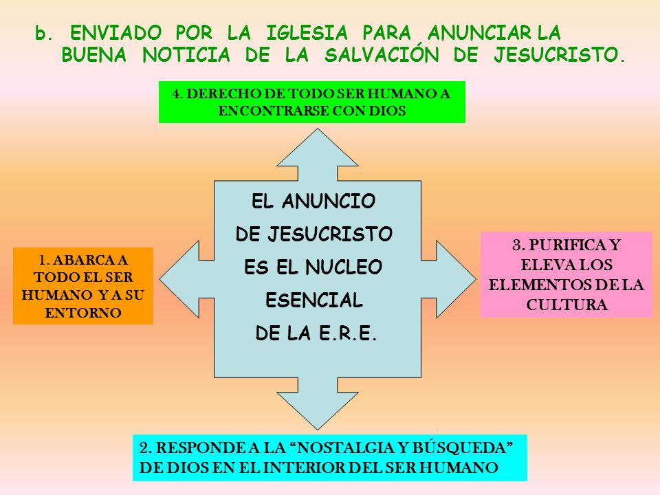 EL ANUNCIO DE JESUCRISTO ES EL NUCLEO ESENCIAL DE LA E.R.E.