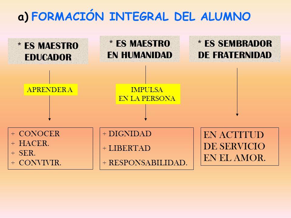 a) FORMACIÓN INTEGRAL DEL ALUMNO