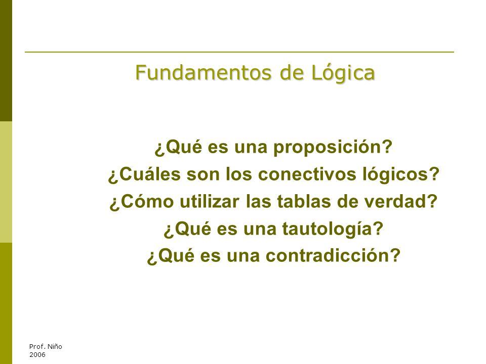 Fundamentos de Lógica ¿Qué es una proposición