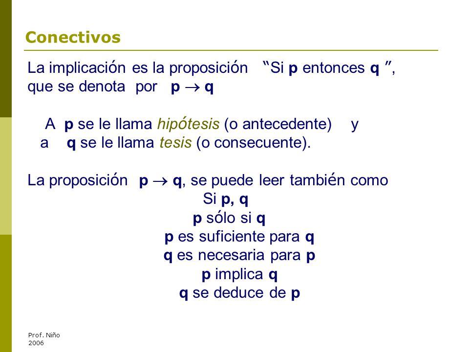 La implicación es la proposición Si p entonces q ,